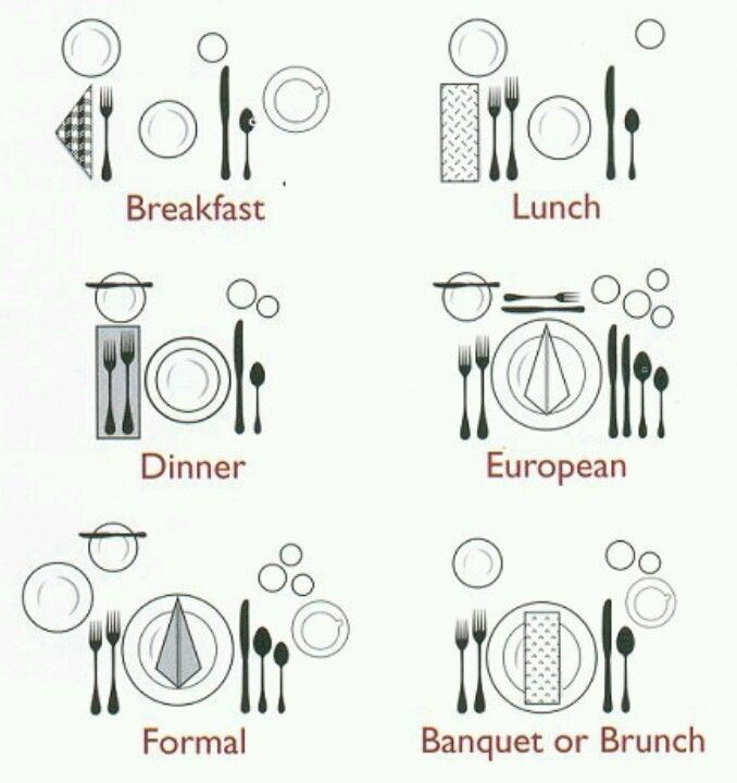 table.setting in case you forgot your etiquette teaching from home ...