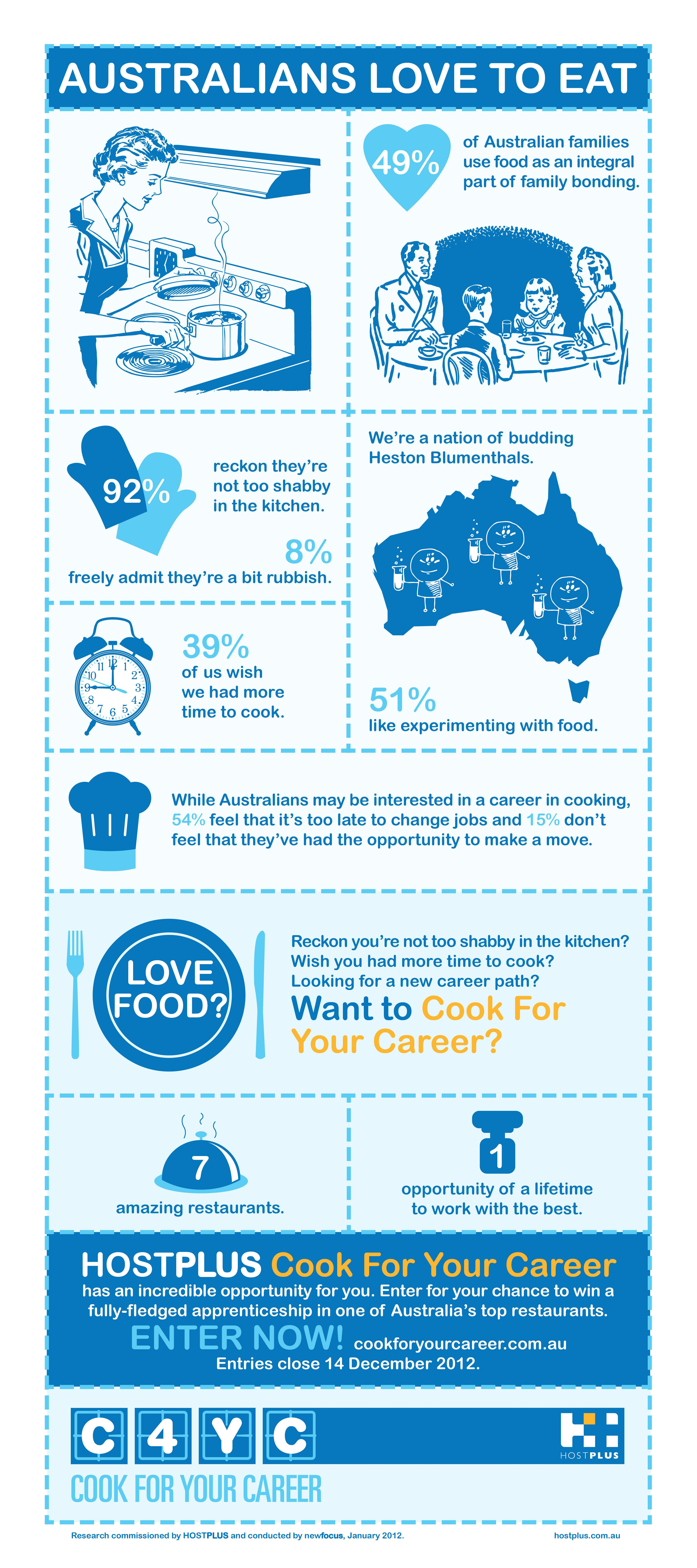 Cook for your career infographic australians love to