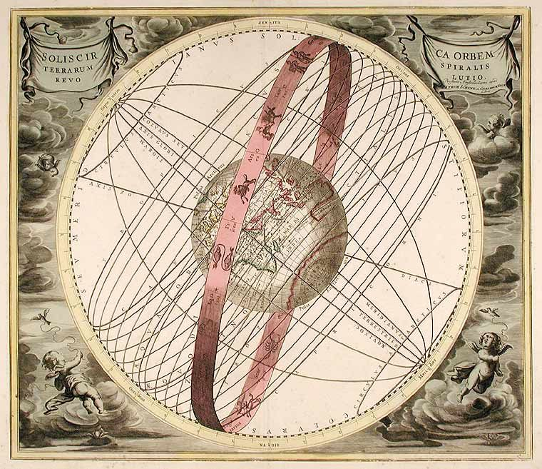 The Spiral Path Of The Sun Around The Earth Solis Circa Orbem Terrarum Spiralis Revolutio By Andreas Cellarius C On Donald A Heal Map Sign Art Framed Prints