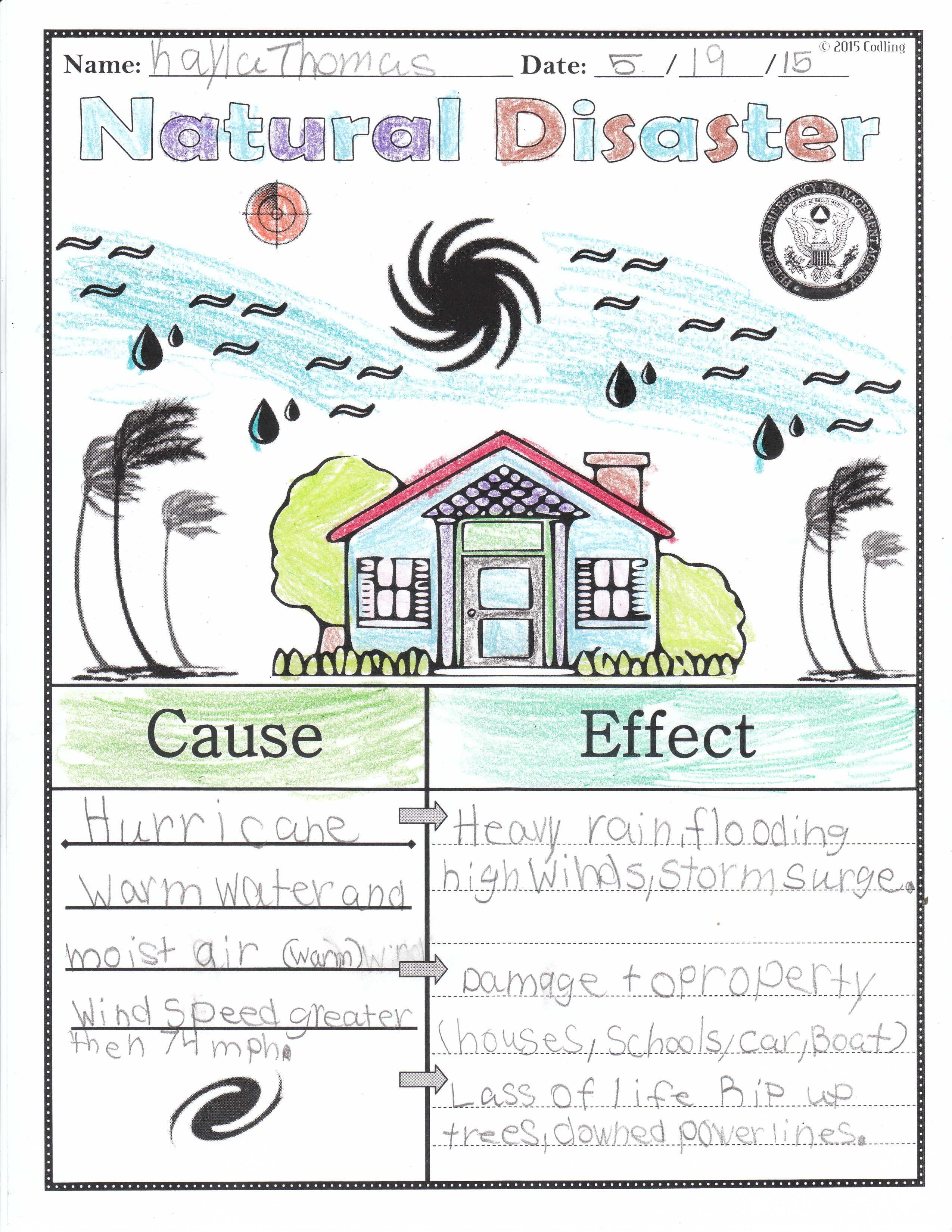 Hurricane Cause Efeect Natural Disasters Activities Natural Disasters For Kids Natural Disasters [ 3300 x 2550 Pixel ]