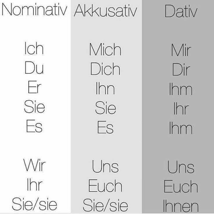 Pin von Ronald Desseyn auf DEUTSCH (mit Bildern) Deutsch
