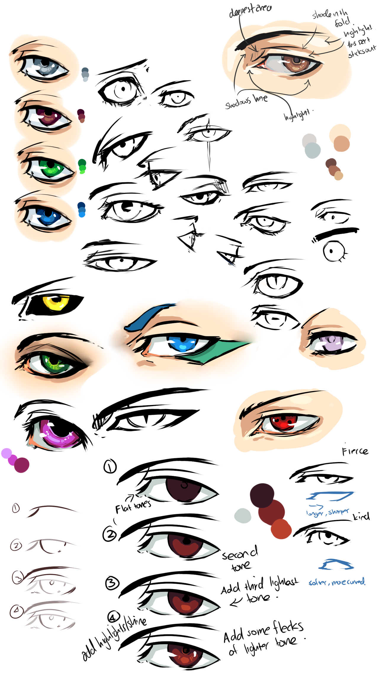 Doll eye painting. Your characters eyes can say a lot