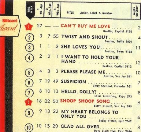 April    The Beatles Make Music History By Holding The Top
