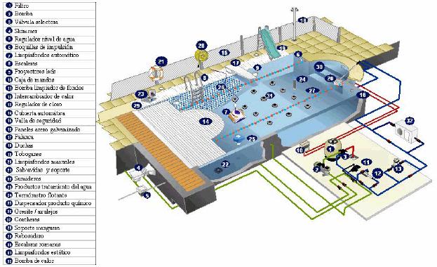 Instalacion De Jacuzzi.Diagrama Instalacion Jacuzzi Buscar Con Google En 2019