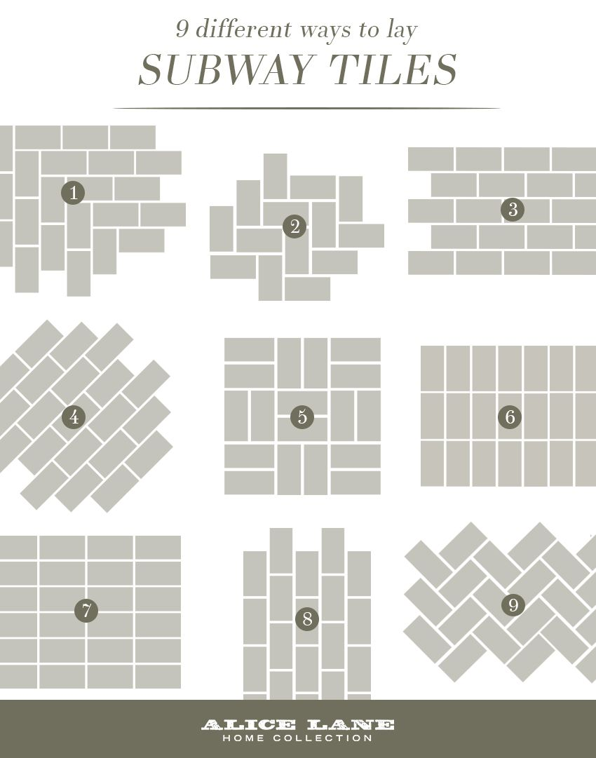 Kitchen Layout Templates 6 Different Designs: 9 Different Ways To Lay Subway Tiles