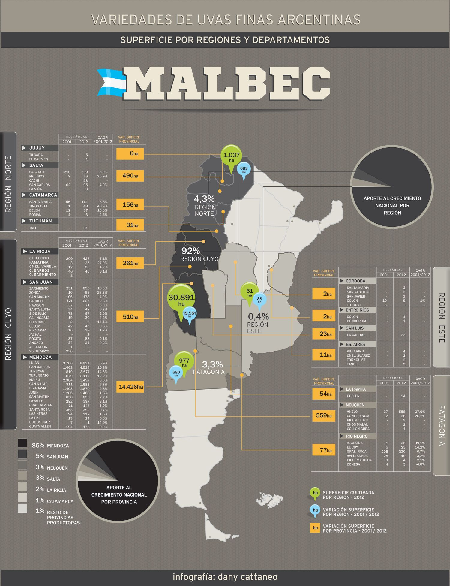 Mapa argentino de uvas finas y semifinas superficie por regiones y mapa argentino de uvas finas y semifinas superficie por regiones y departamentos gumiabroncs Images