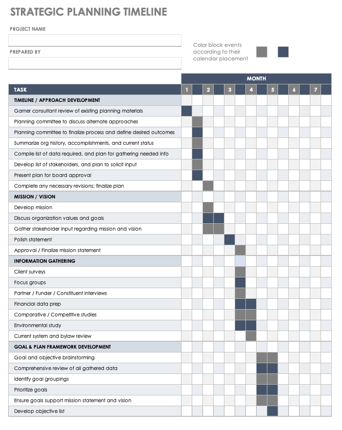 Free Blank Timeline Templates Smartsheet Business Plan Template Free Project Timeline Template Marketing Plan Template