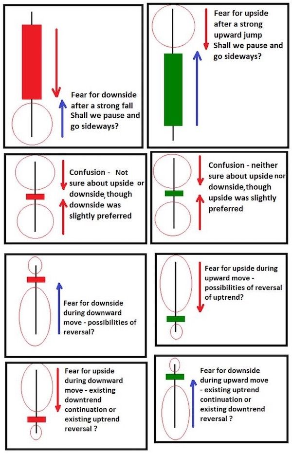 Japanese Candlestick Patterns Explained Trading Strategies