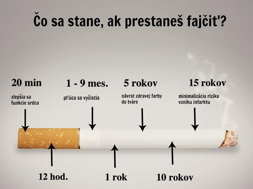 Čo sa stane, ak sekneš s fajčením? - Noizz