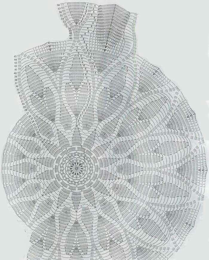 Pin de Just Dee en Crochet Women\'s Dresses | Pinterest