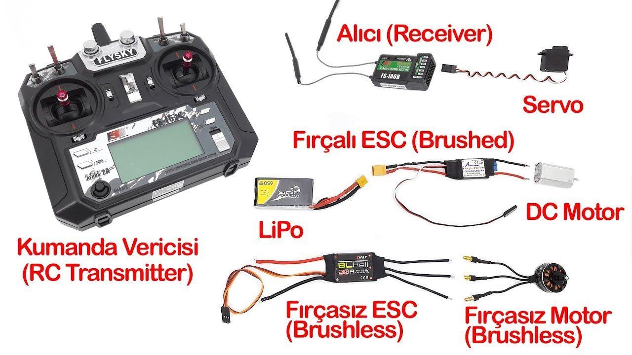 Rc Kumanda Esc Motor Baglantisi Nasil Yapilir How To Make Connection Es Radio Control Planes Radio Control Radio Control Airplane
