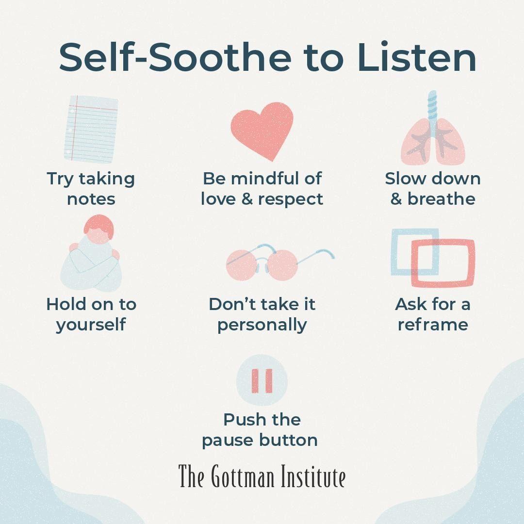 The Gottman Institute On Instagram Long Lasting Love
