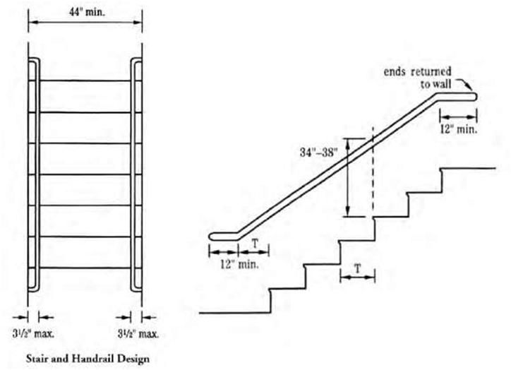 Graphical Construction Glossary Stairs General Handrails Exterior Stairs Exterior Stair Railing Stairs Handrail Height