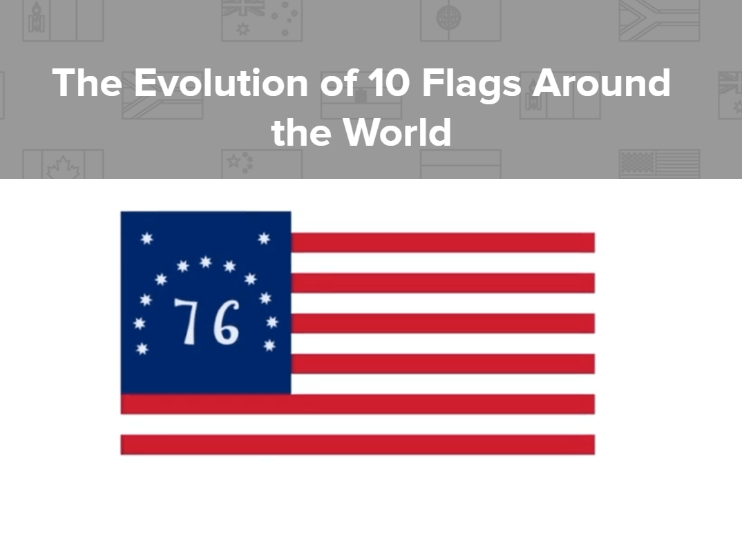 How 10 Nation S Flags Have Changed Bicultural Mama In 2020 Geography For Kids Flag World Geography