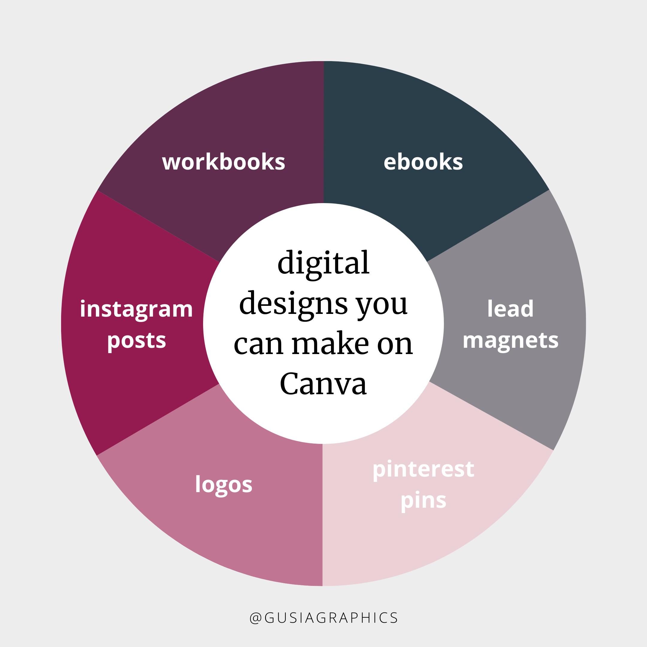 digital designs to make on Canva in 2020 Instagram