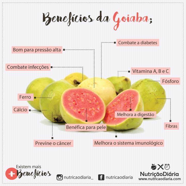 Benefícios da Goiaba - Frutas y verduras, Alimentos, Dieta