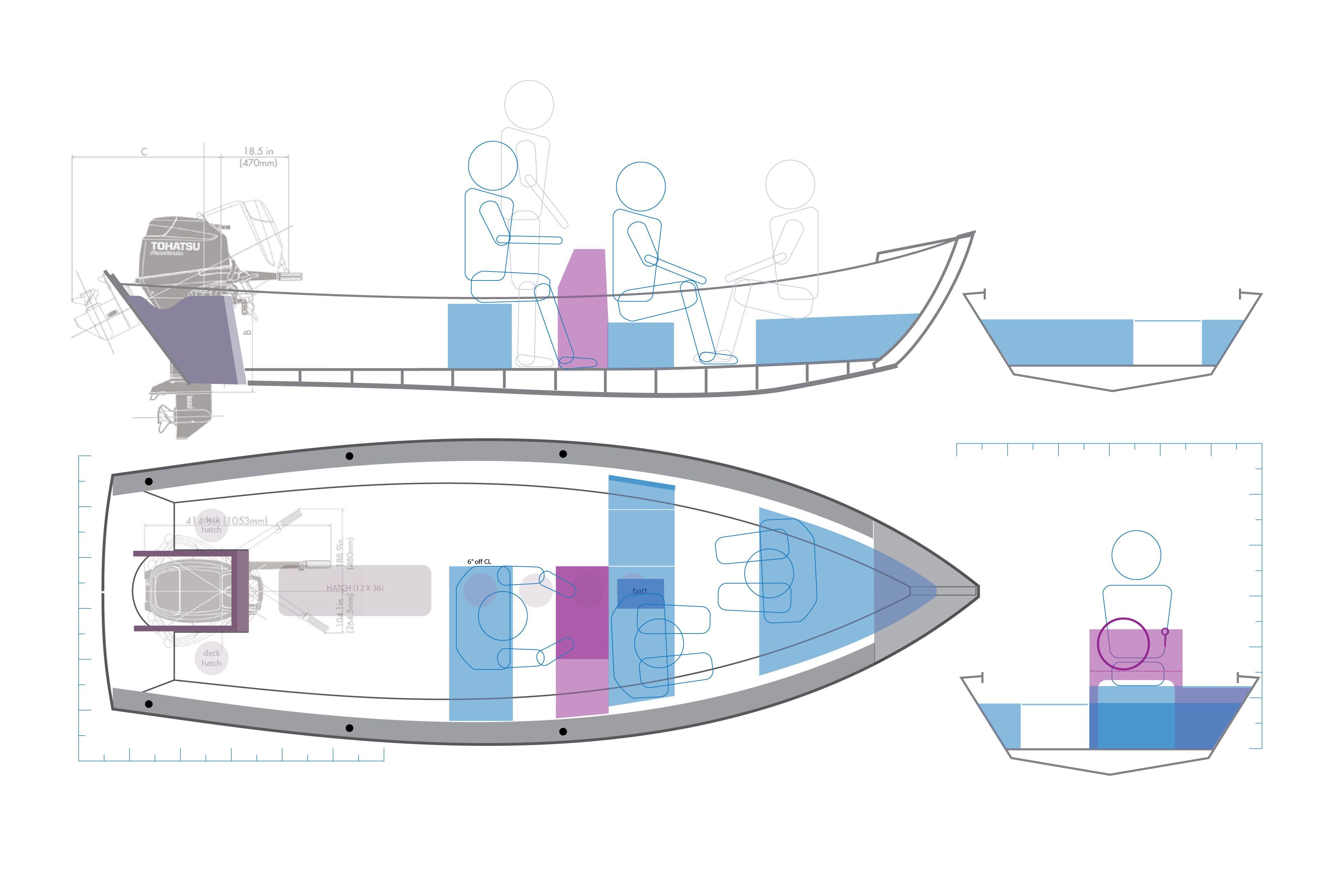 Boat Center Console Shifter Wiring Diagram Not Lossing Carolina Skif Library Rh 84 Yoobi De Yamaha Outboard Harness Duck