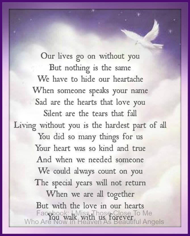 Happy Birthday In Heaven. We All Love And Miss You
