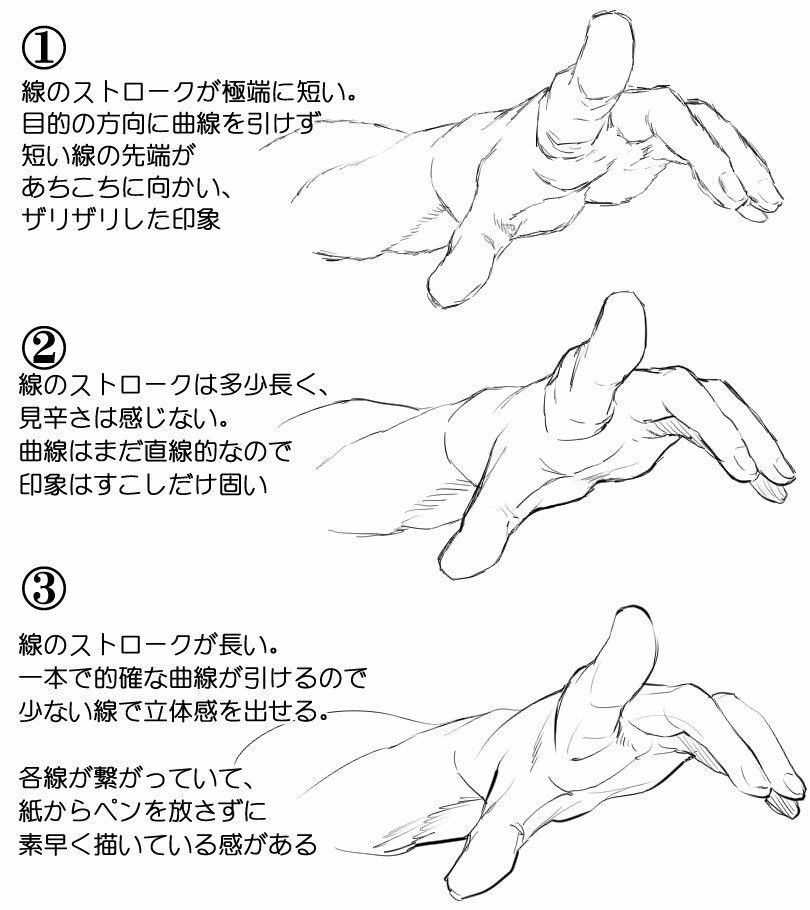 Pointing Finger Hand Drawing Reference Hand Reference Figure Drawing Reference