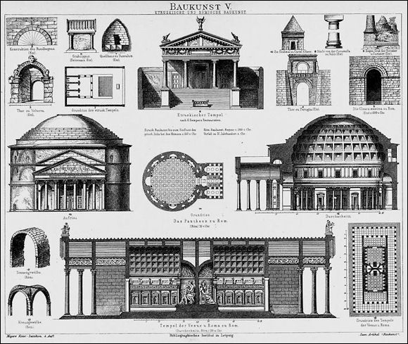 Ancient Roman Architecture And Buildings Facts And Details Ancient Roman Architecture Renaissance Architecture Roman Architecture