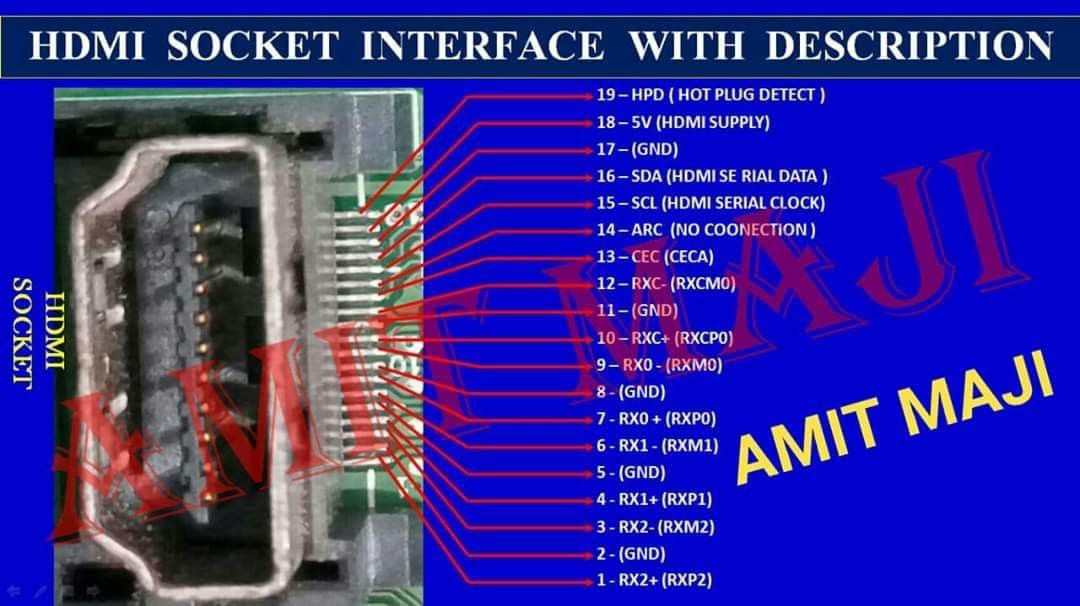 Hdmi Pin Details Hdmi Plugs Data