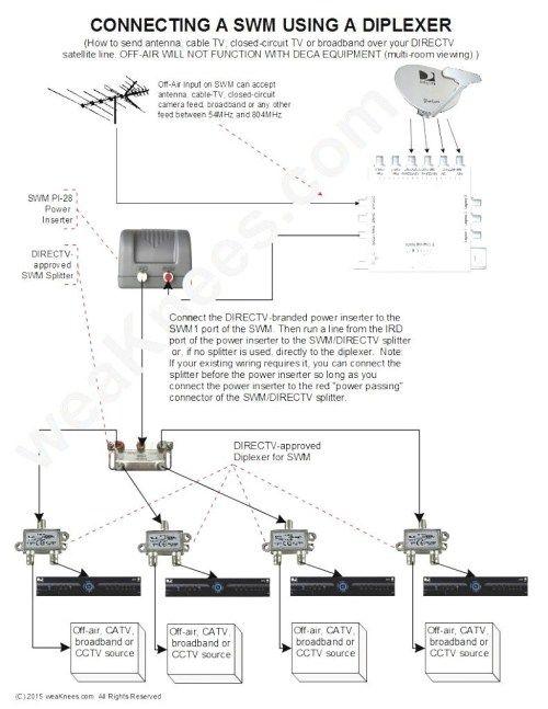 Tv Diatribution Wiring Diagram Bookingritzcarlton Info Directv Cable Tv Satellite Dish