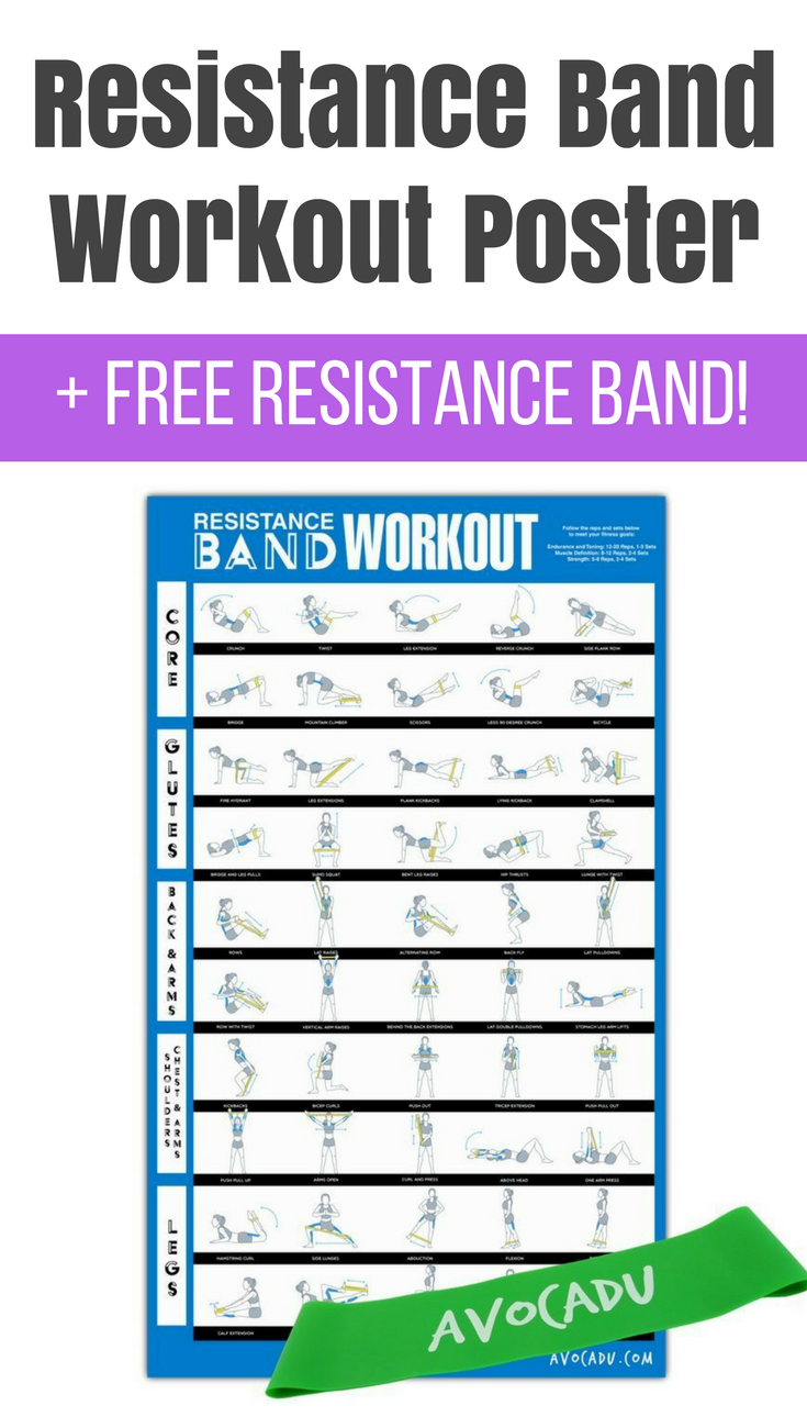 resistance band workout poster with free resistance band for toning