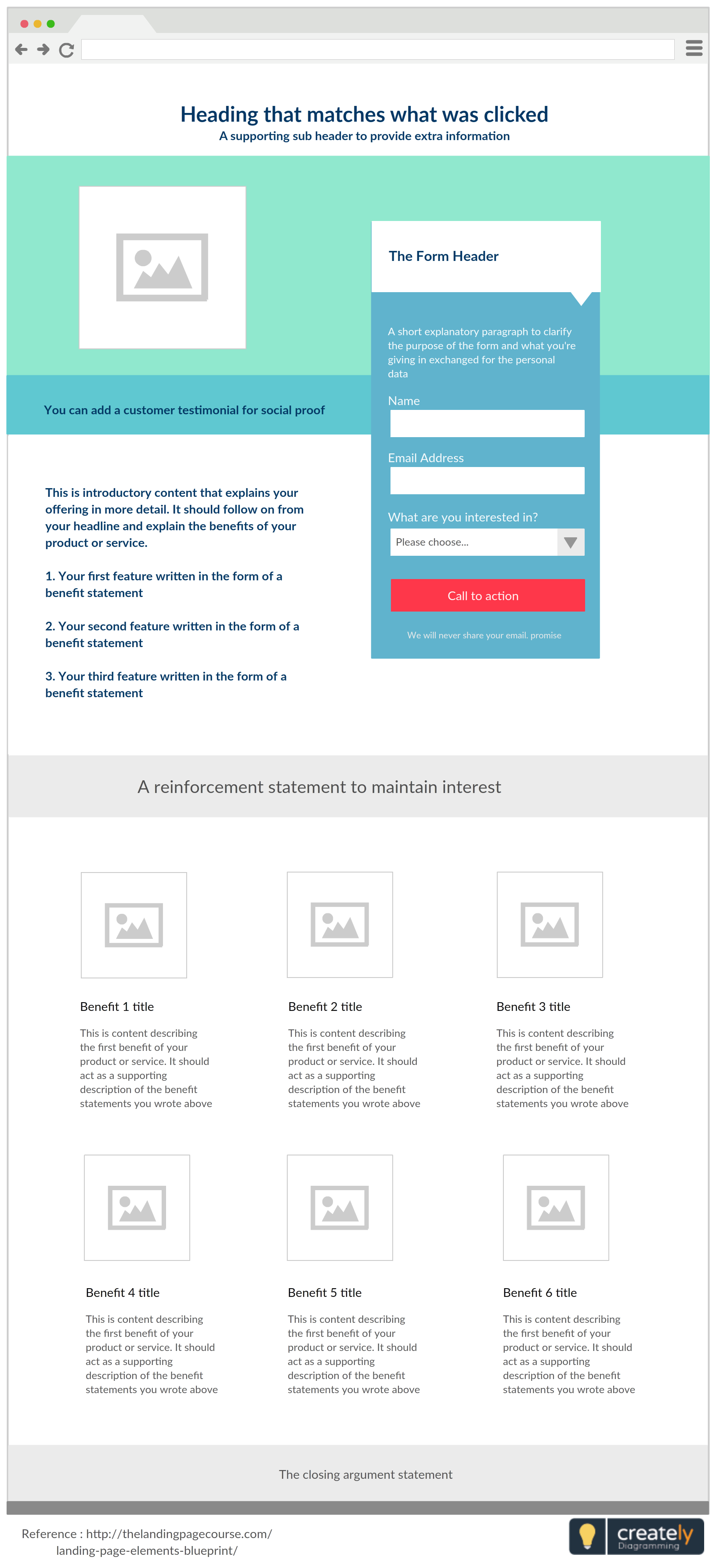 Elements Of A Lead Generation Landing Page Click On The Image To Edit Online And Download As Png Image Wir Landing Page Web Mockup Lead Generation Marketing
