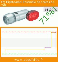 Etc Highbeamer Ensemble de phares de vélo (Sport). Réduction de 71%! Prix actuel 14,70 €, l'ancien prix était de 51,00 €. https://www.adquisitio.fr/etc/highbeamer-ensemble