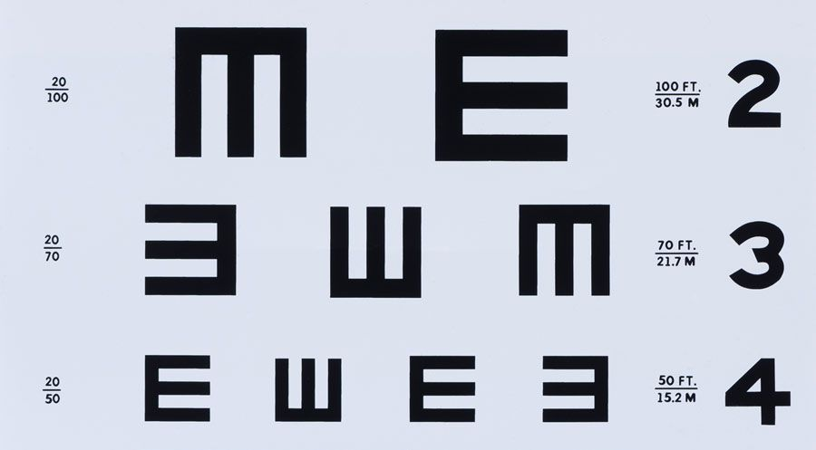 What are Optotypes? About the history of eye charts and their fonts.