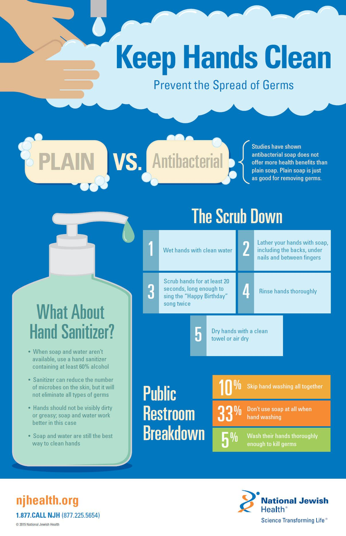 Why Should You Clean Your Hands With Hand Up Sanitizer Hand Wash
