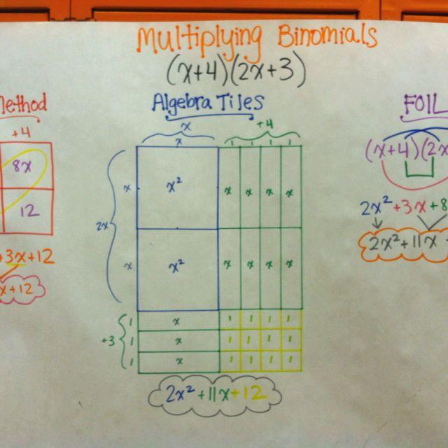 Multiplying Binomials: box method, algebra tiles, & FOIL