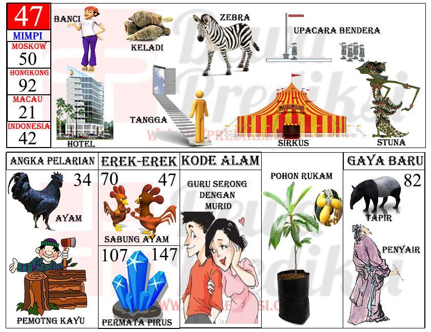 Angka Togel  Banci Hotel Tangga Zebra Keledai Sirkus