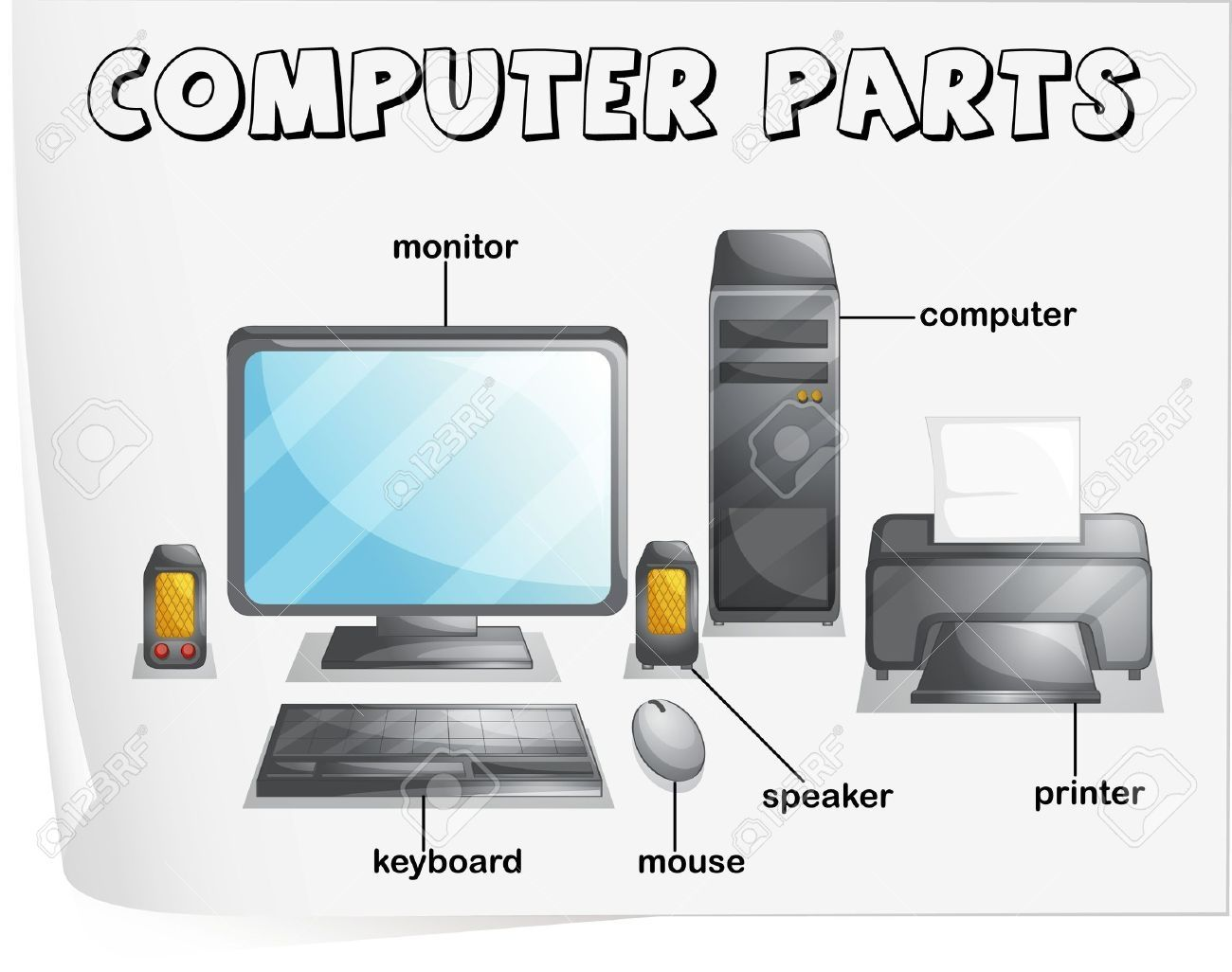 Worksheets Parts Of A Computer Worksheet image result for labeling computer parts technology pinterest illustration of worksheet stock photo
