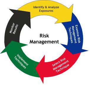 Compass Eam  Enterprise Asset Management Facilities