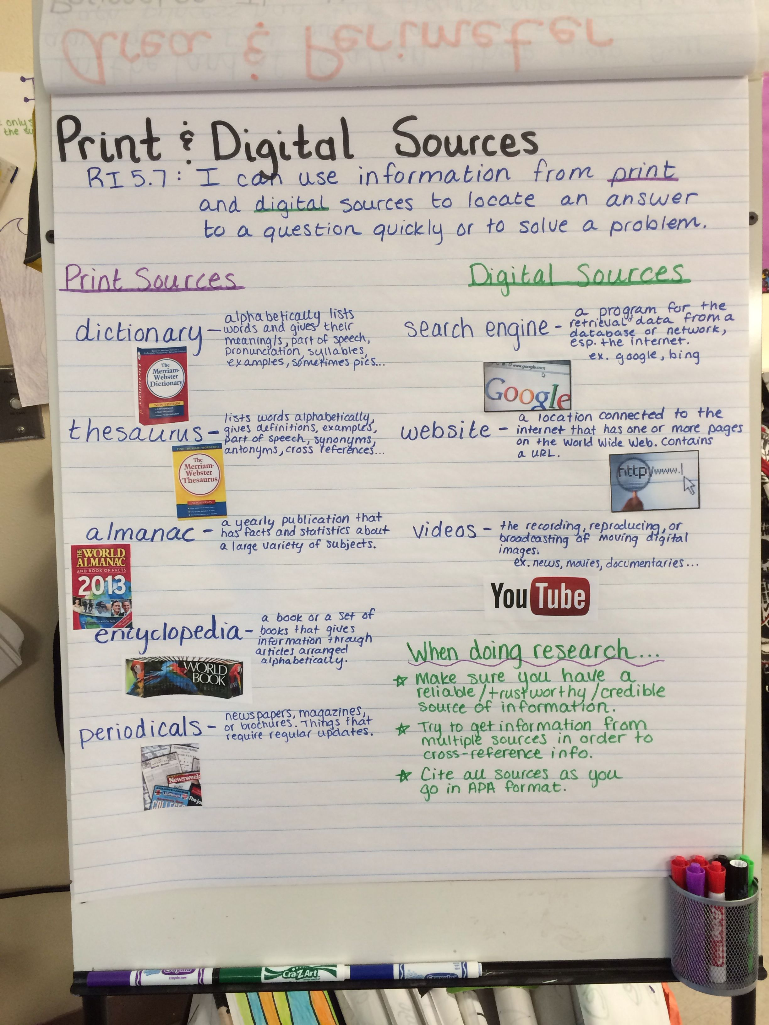 Pin By Michelle Moore On 5th Grade Anchor Charts Ela Anchor Charts Reading Anchor Charts Anchor Charts