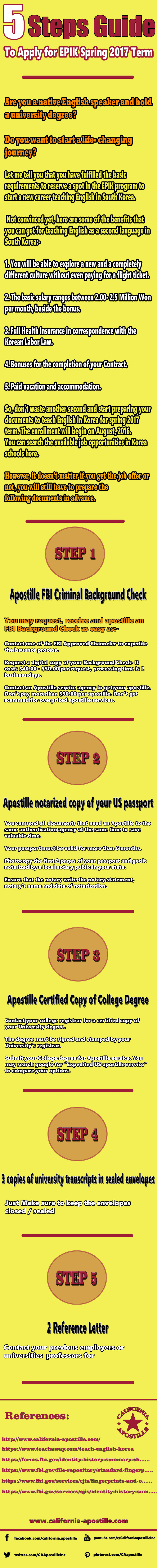 5 Steps Guide To Apply For Epik Spring 2017 Term Infographic California Apostille How To Apply Infographic Step Guide
