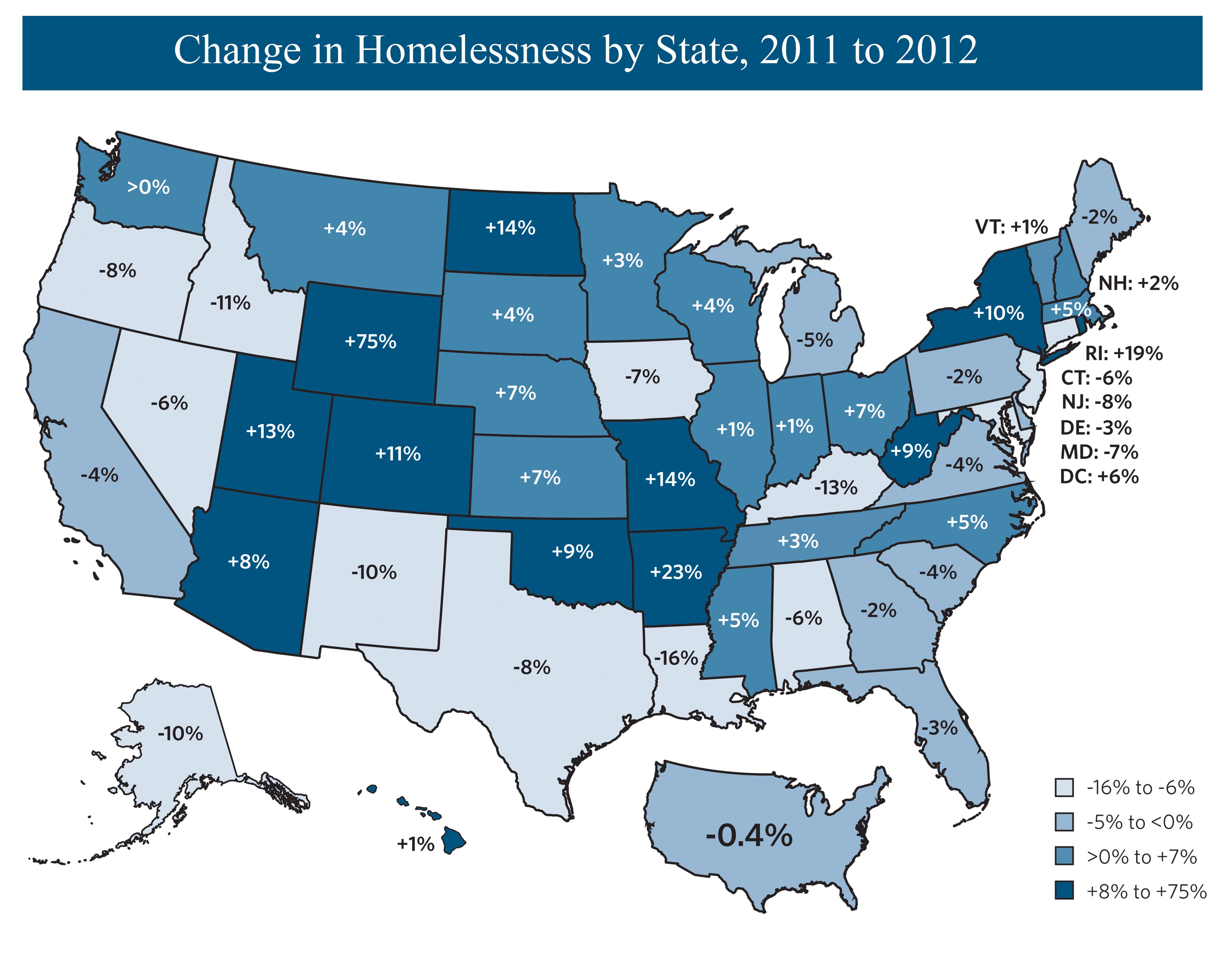 homeless rate in america