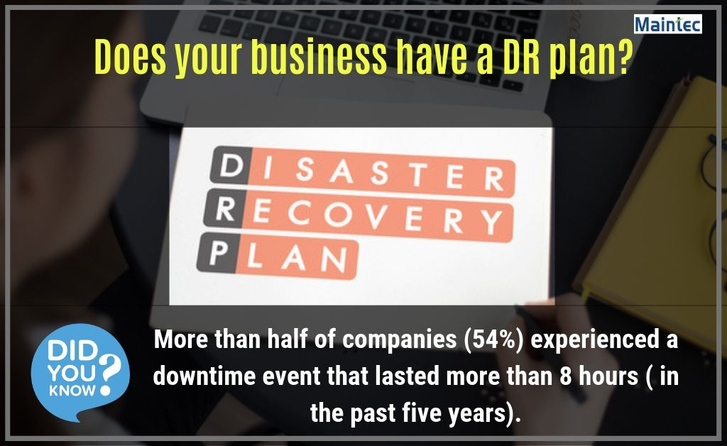 Fact about Disaster Recovery and business continuity