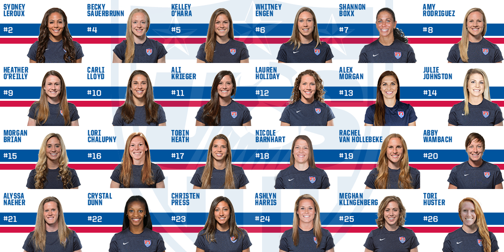 Ellis Names Wnt Roster For Matches In Europe Against France And England With Images Us Women S National Soccer Team Usa Soccer Women Usa Soccer Team