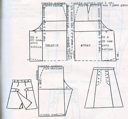 d664d5ba0 como hacer una falda pantalón. maybe one day. | patrones | Faldas ...