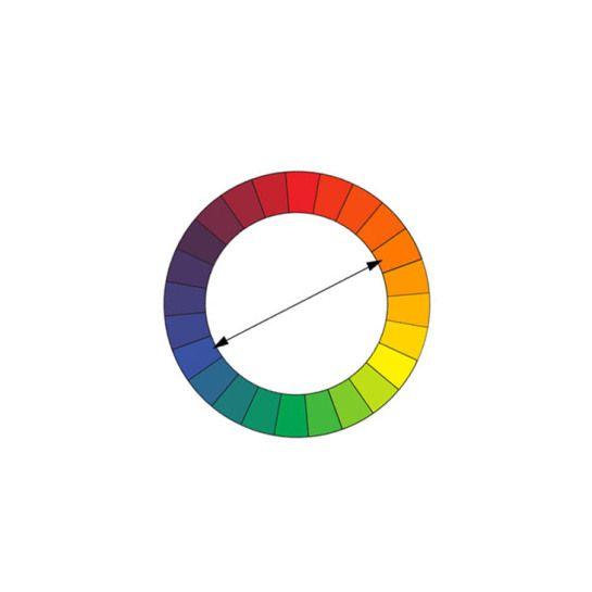 Complimentary Colour Wheel Example Anatomy Of Colour Pinterest