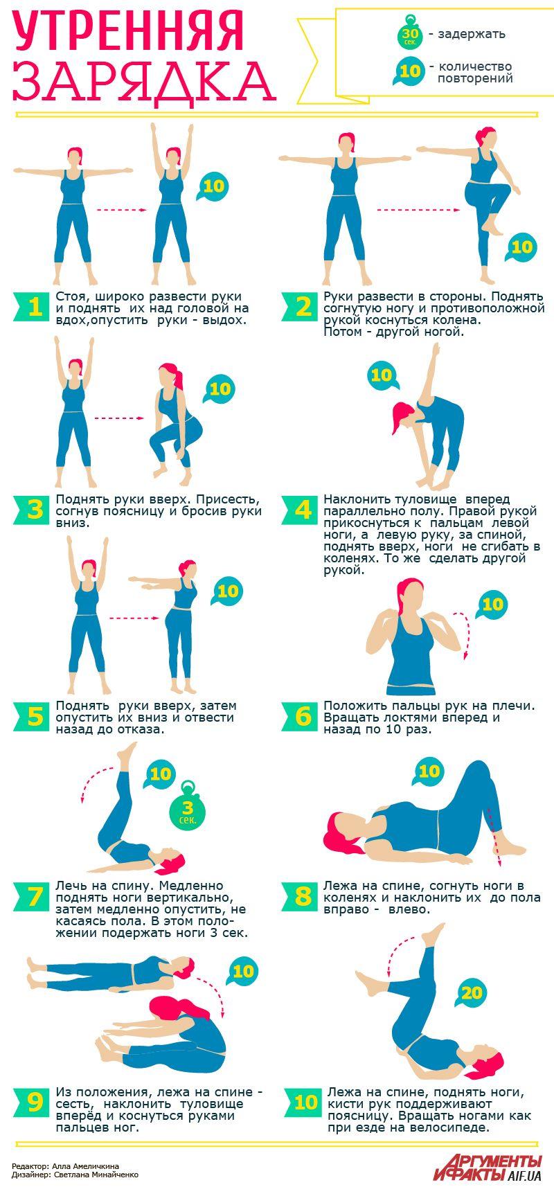 14 самых эффективных упражнений для похудения  Упражнения