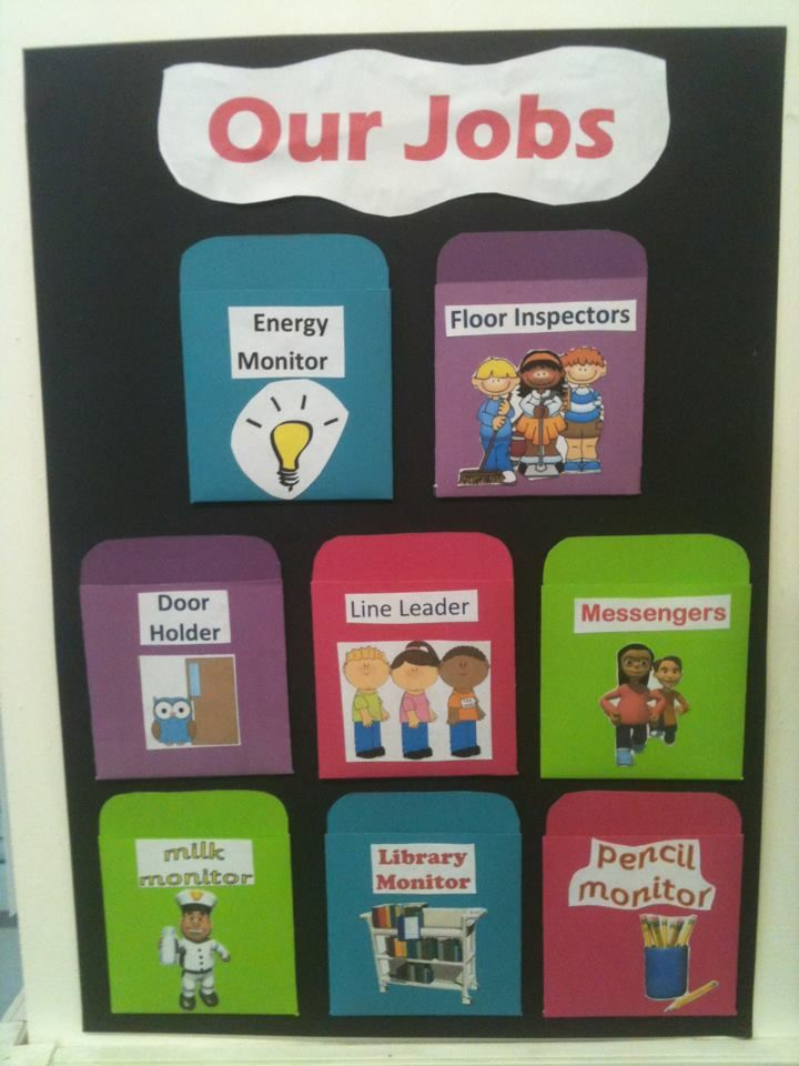 A3 size classroom jobs chart Pockets made from following a - library card template