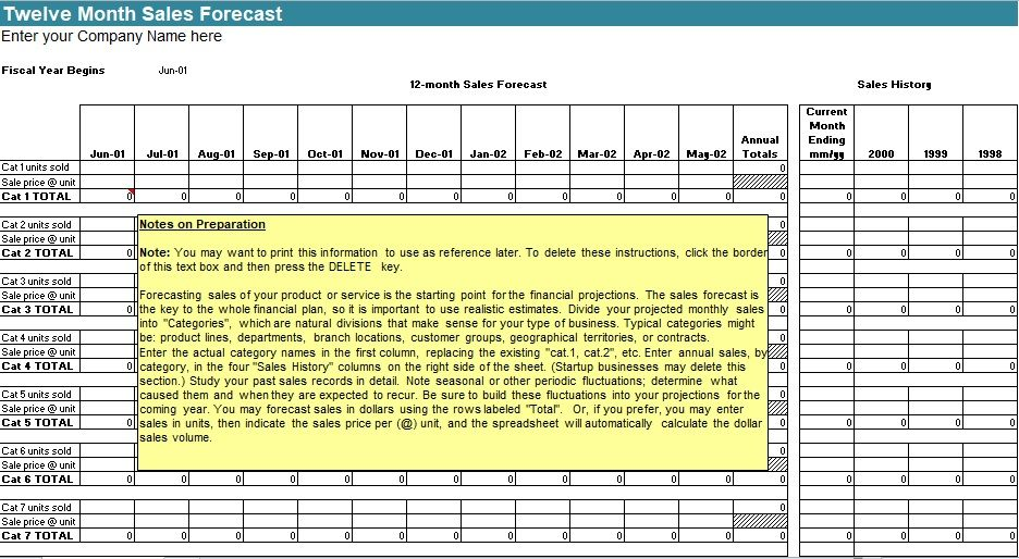 4+ Sales Forecast Template http\/\/exceltmp\/4-sales-forecast - monthly financial report excel template