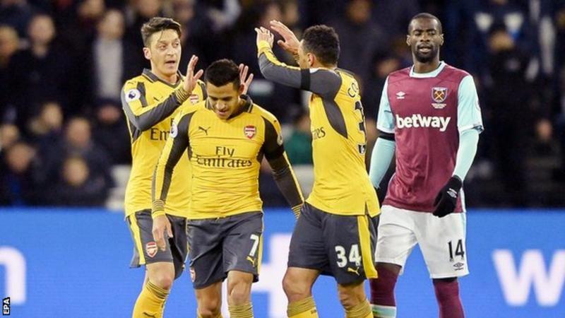 West Ham United 15 Arsenal Soccer news, Soccer team