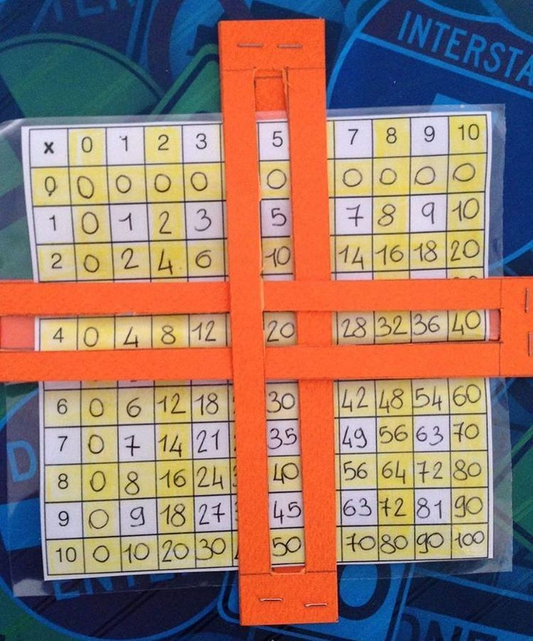 Saw This On Pinterest And Thought It Was Pretty Neat Teachingmath Timestables Multiplication Skipcounting Math Learning Math Homeschool Math Math Lessons