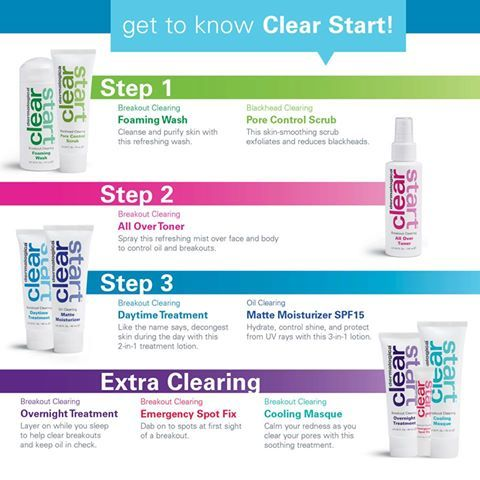 Dermalogica Clear Start Breakout Clearing System Signature Club a Precious Argan Oil Taut Facial Firming Gel 1oz