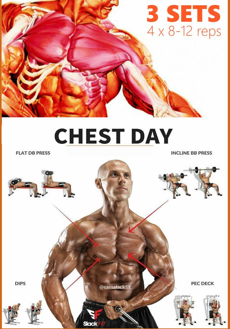 Chest Workout 40 Minutes Complete With 6 Exercises   Muskel