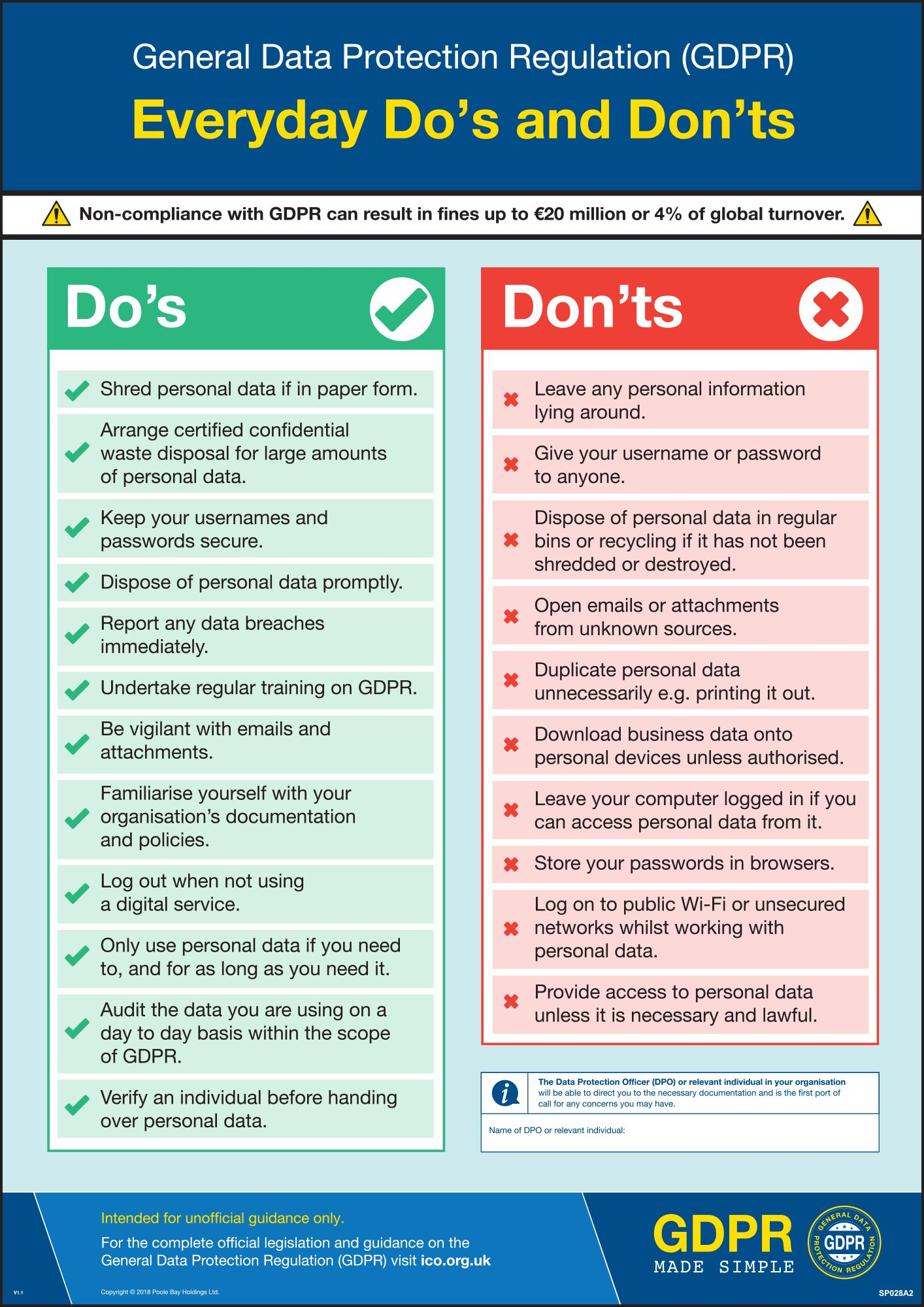 Gdpr Made Simple Do S And Don Ts A2 And A3 Office Posters To Increase Staff Awareness On G Gdpr Compliance Cyber Security Awareness Cybersecurity Infographic